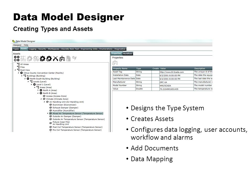 Designs the Type System Creates Assets Configures data logging, user accounts, workflow and alarms Add Documents Data Mapping Data Model Designer Creating Types and Assets