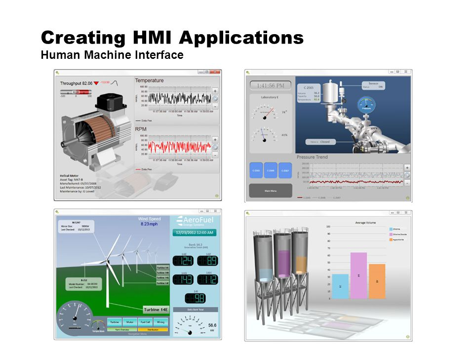 Creating HMI Applications Human Machine Interface
