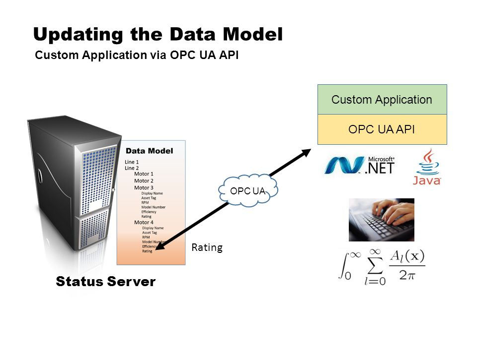Updating the Data Model Custom Application via OPC UA API Status Server Rating OPC UA Custom Application OPC UA API