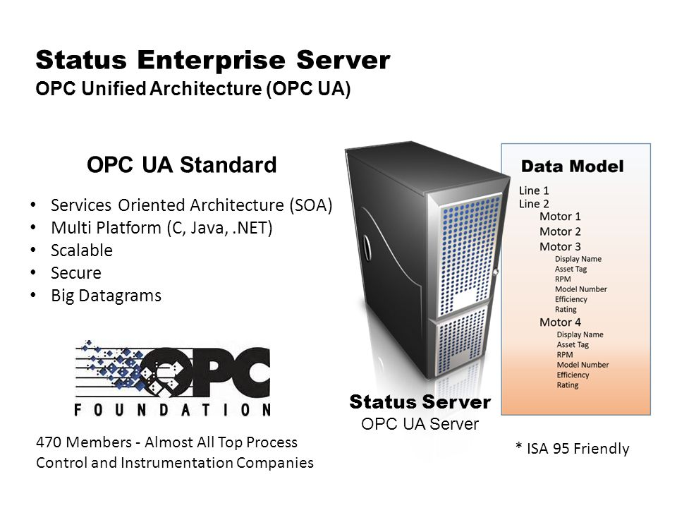 Status Enterprise Server OPC Unified Architecture (OPC UA) Services Oriented Architecture (SOA) Multi Platform (C, Java,.NET) Scalable Secure Big Datagrams Status Server OPC UA Server OPC UA Standard * ISA 95 Friendly 470 Members - Almost All Top Process Control and Instrumentation Companies