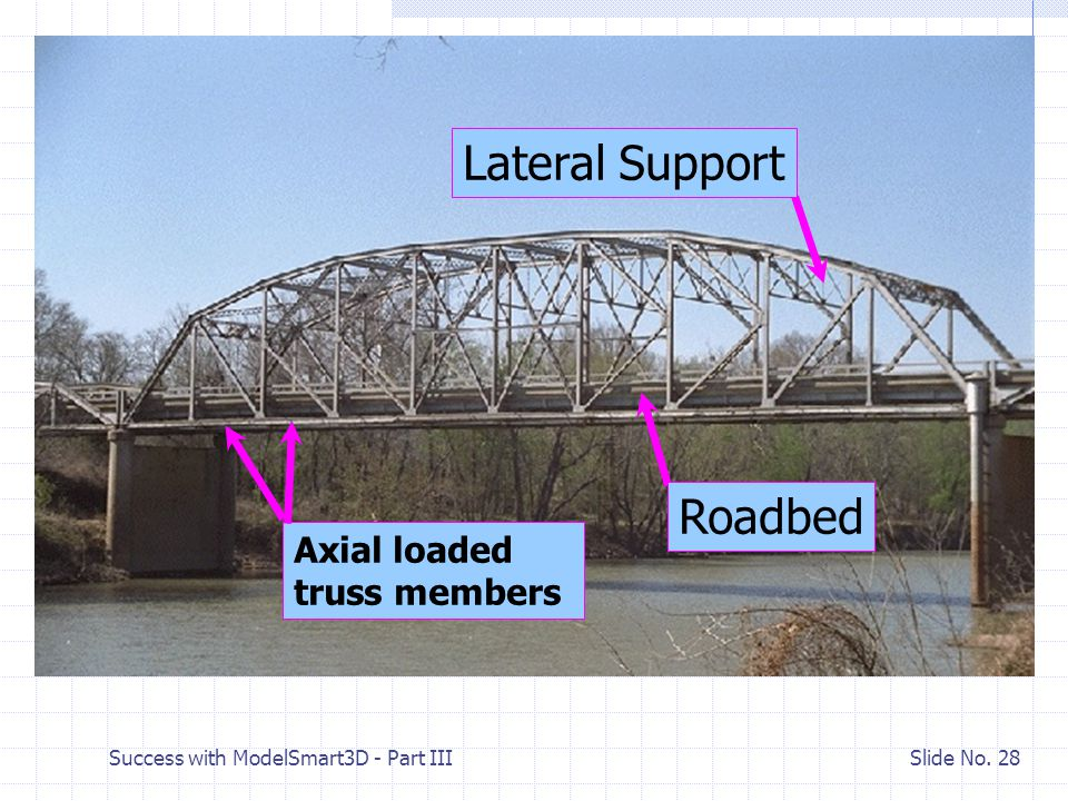Success with ModelSmart3D - Part III Slide No.