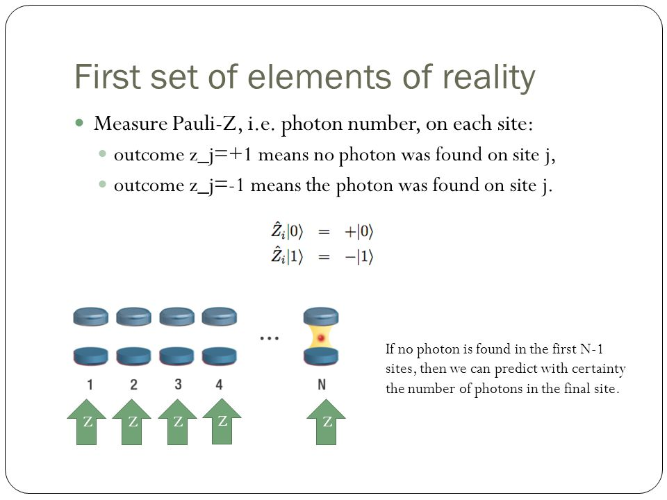 First set of elements of reality Measure Pauli-Z, i.e.