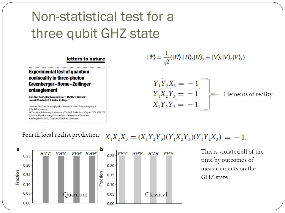 Non-statistical test for a three qubit GHZ state Elements of reality Fourth local realist prediction: This is violated all of the time by outcomes of measurements on the GHZ state.