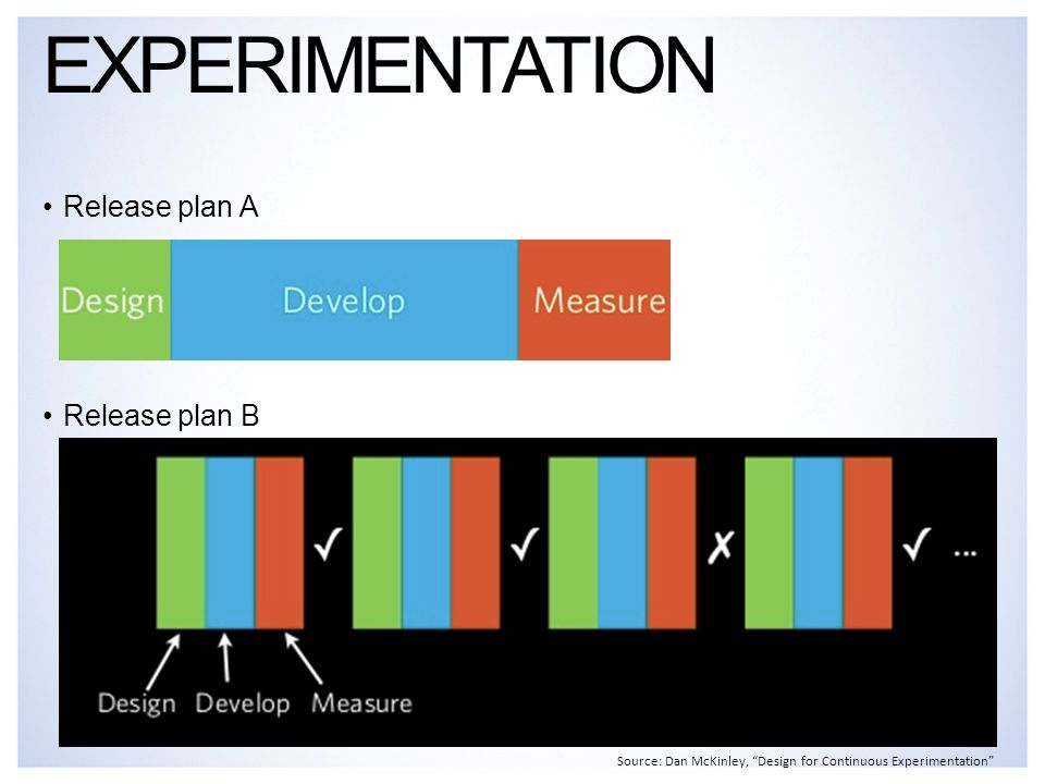 Release plan A Release plan B EXPERIMENTATION Source: Dan McKinley, Design for Continuous Experimentation