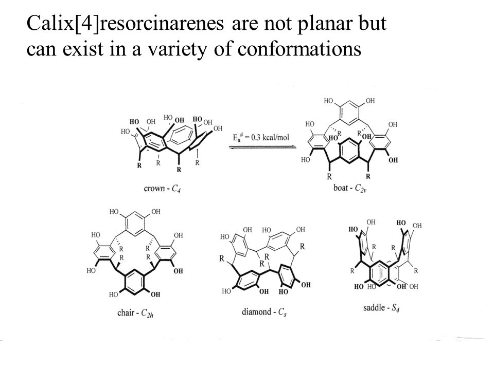 Calix[4]resorcinarenes are not planar but can exist in a variety of conformations