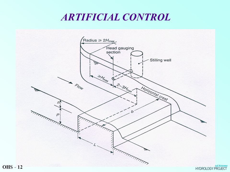 ARTIFICIAL CONTROL OHS - 12