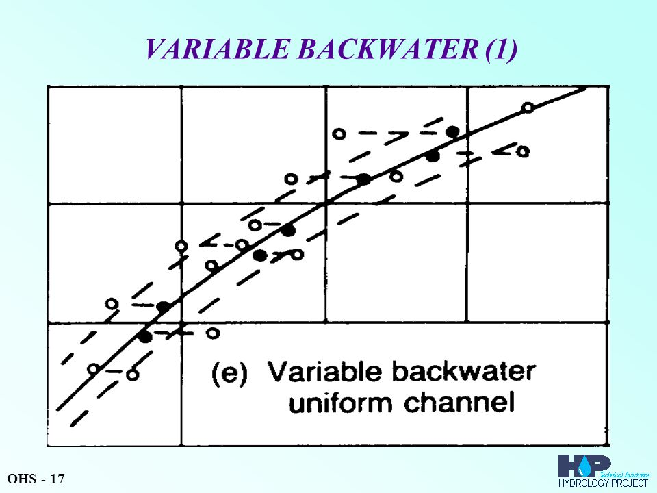 VARIABLE BACKWATER (1) OHS - 17