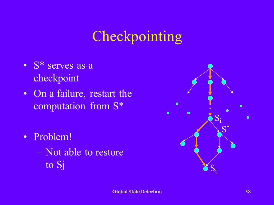 Global State Detection58 Checkpointing S* serves as a checkpoint On a failure, restart the computation from S* Problem.