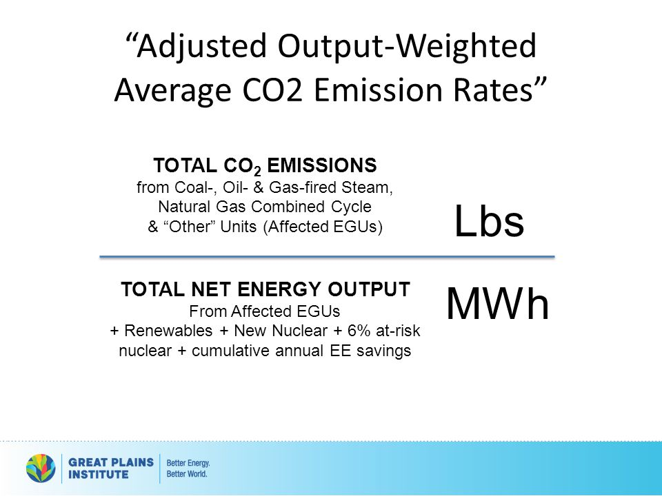 Adjusted Output-Weighted Average CO2 Emission Rates TOTAL CO 2 EMISSIONS from Coal-, Oil- & Gas-fired Steam, Natural Gas Combined Cycle & Other Units (Affected EGUs) TOTAL NET ENERGY OUTPUT From Affected EGUs + Renewables + New Nuclear + 6% at-risk nuclear + cumulative annual EE savings Lbs MWh