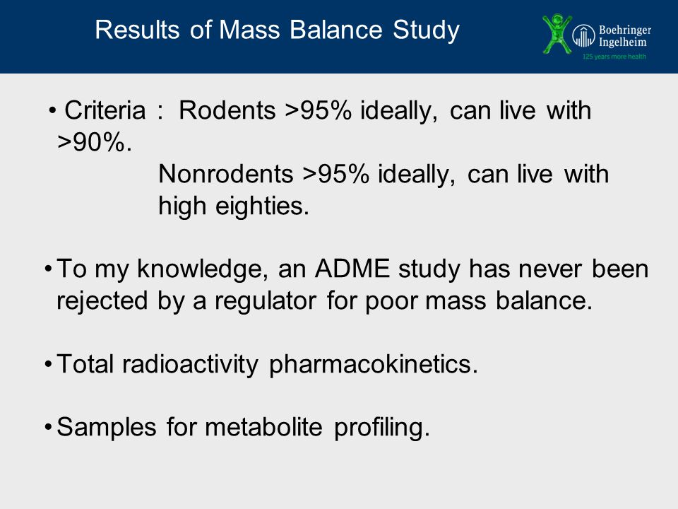 Results of Mass Balance Study Criteria : Rodents >95% ideally, can live with >90%.