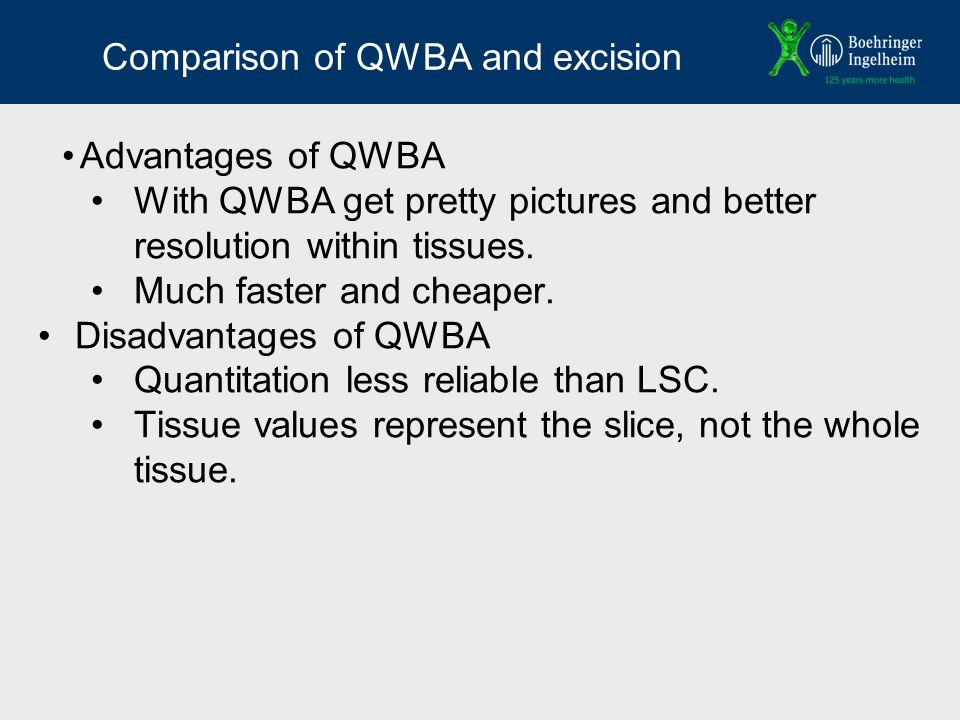 Comparison of QWBA and excision Advantages of QWBA With QWBA get pretty pictures and better resolution within tissues.