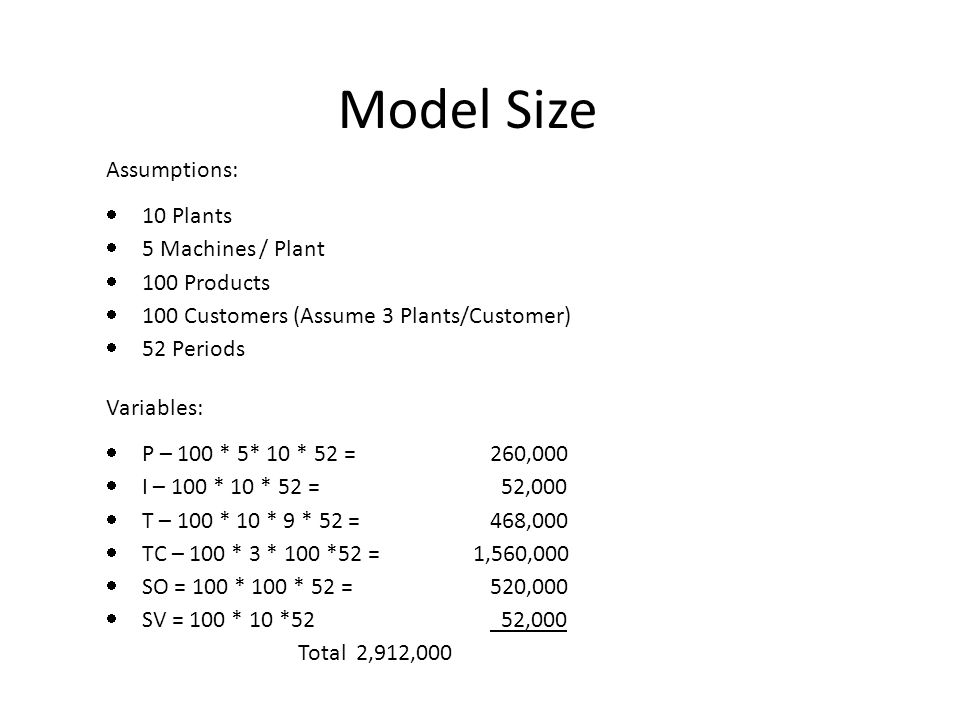 Model Size Variables:  P – 100 * 5* 10 * 52 = 260,000  I – 100 * 10 * 52 = 52,000  T – 100 * 10 * 9 * 52 =468,000  TC – 100 * 3 * 100 *52 = 1,560,000  SO = 100 * 100 * 52 = 520,000  SV = 100 * 10 *52 52,000 Total 2,912,000 Assumptions:  10 Plants  5 Machines / Plant  100 Products  100 Customers (Assume 3 Plants/Customer)  52 Periods