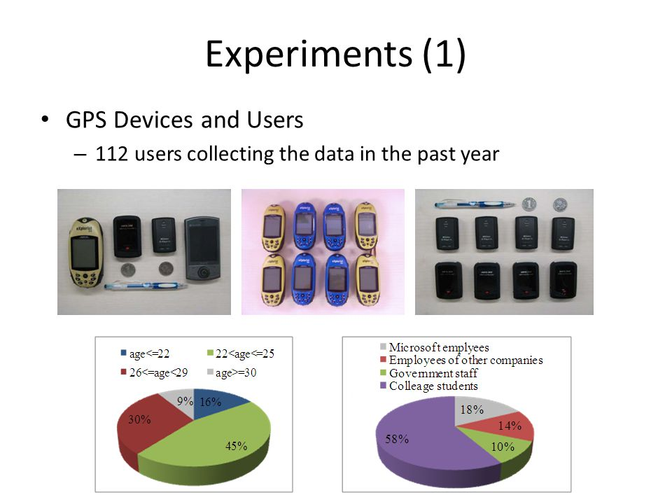 Experiments (1) GPS Devices and Users – 112 users collecting the data in the past year