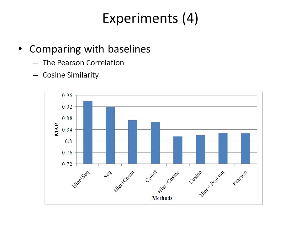 Experiments (4) Comparing with baselines – The Pearson Correlation – Cosine Similarity