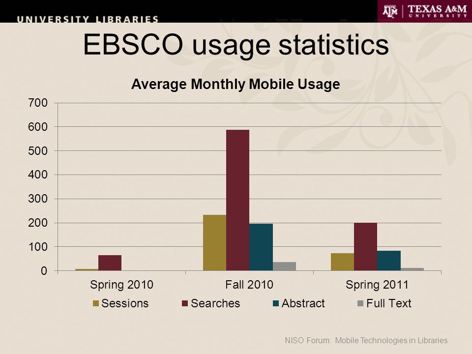 EBSCO usage statistics NISO Forum: Mobile Technologies in Libraries