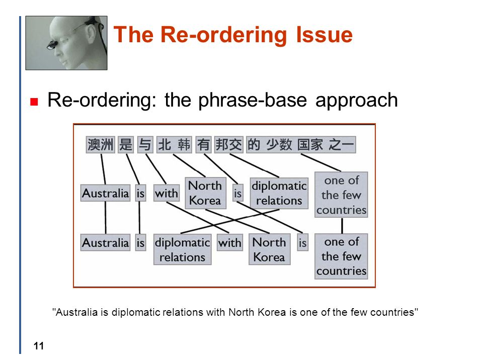 11 The Re-ordering Issue Re-ordering: the phrase-base approach Australia is diplomatic relations with North Korea is one of the few countries