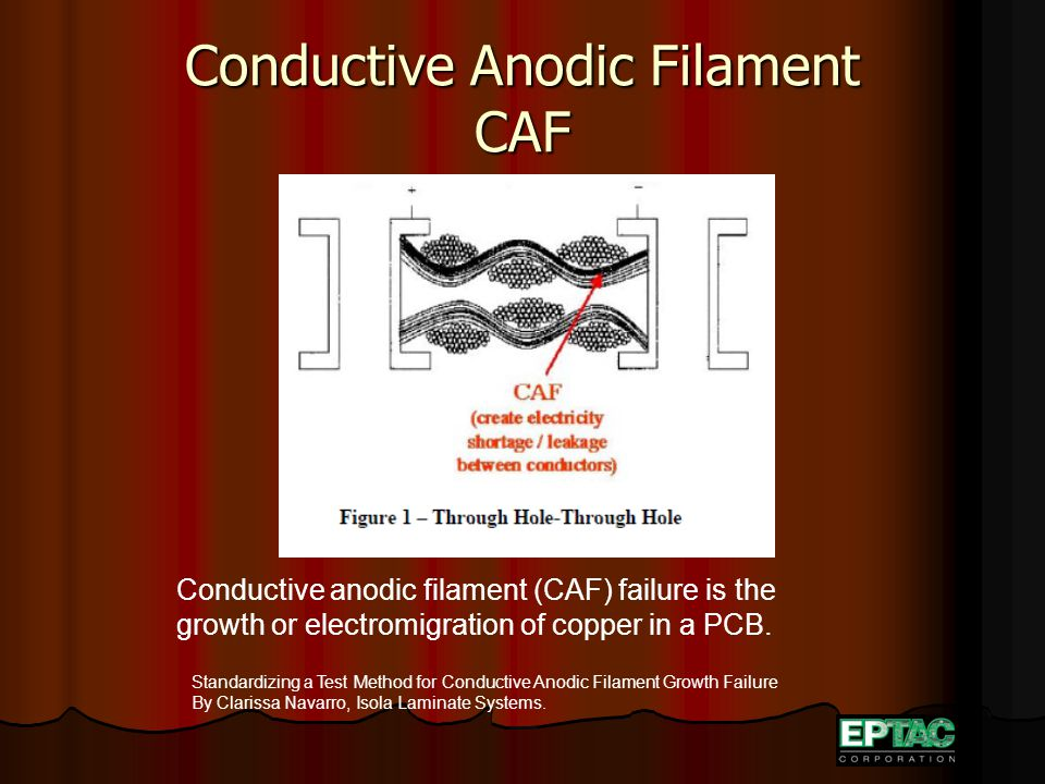 Conductive Anodic Filament CAF Conductive anodic filament (CAF) failure is the growth or electromigration of copper in a PCB.
