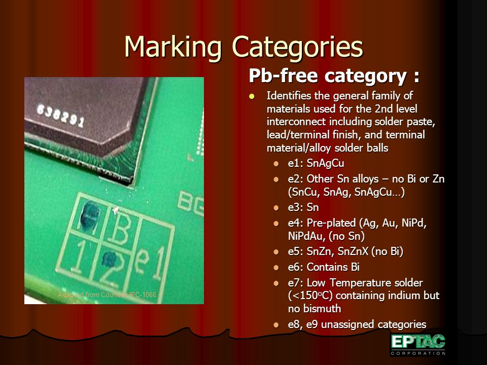 Marking Categories Pb-free category : Identifies the general family of materials used for the 2nd level interconnect including solder paste, lead/terminal finish, and terminal material/alloy solder balls Identifies the general family of materials used for the 2nd level interconnect including solder paste, lead/terminal finish, and terminal material/alloy solder balls e1: SnAgCu e2: Other Sn alloys – no Bi or Zn (SnCu, SnAg, SnAgCu…) e3: Sn e4: Pre-plated (Ag, Au, NiPd, NiPdAu, (no Sn) e5: SnZn, SnZnX (no Bi) e6: Contains Bi e7: Low Temperature solder (<150 o C) containing indium but no bismuth e8, e9 unassigned categories Adapted from Courtesy IPC-1066