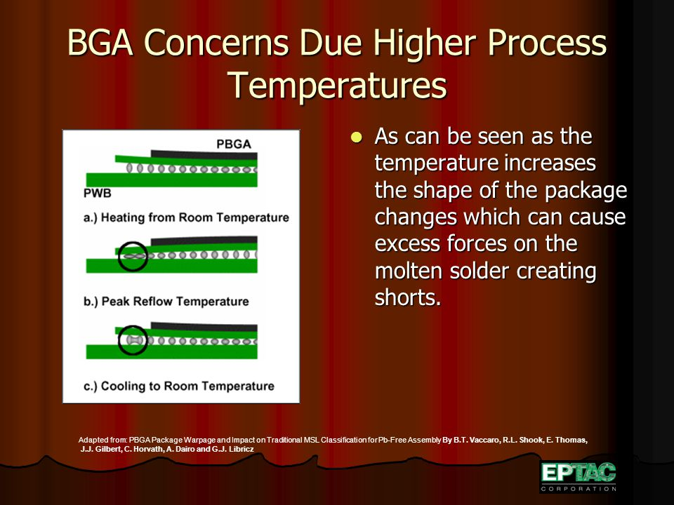 BGA Concerns Due Higher Process Temperatures As can be seen as the temperature increases the shape of the package changes which can cause excess forces on the molten solder creating shorts.