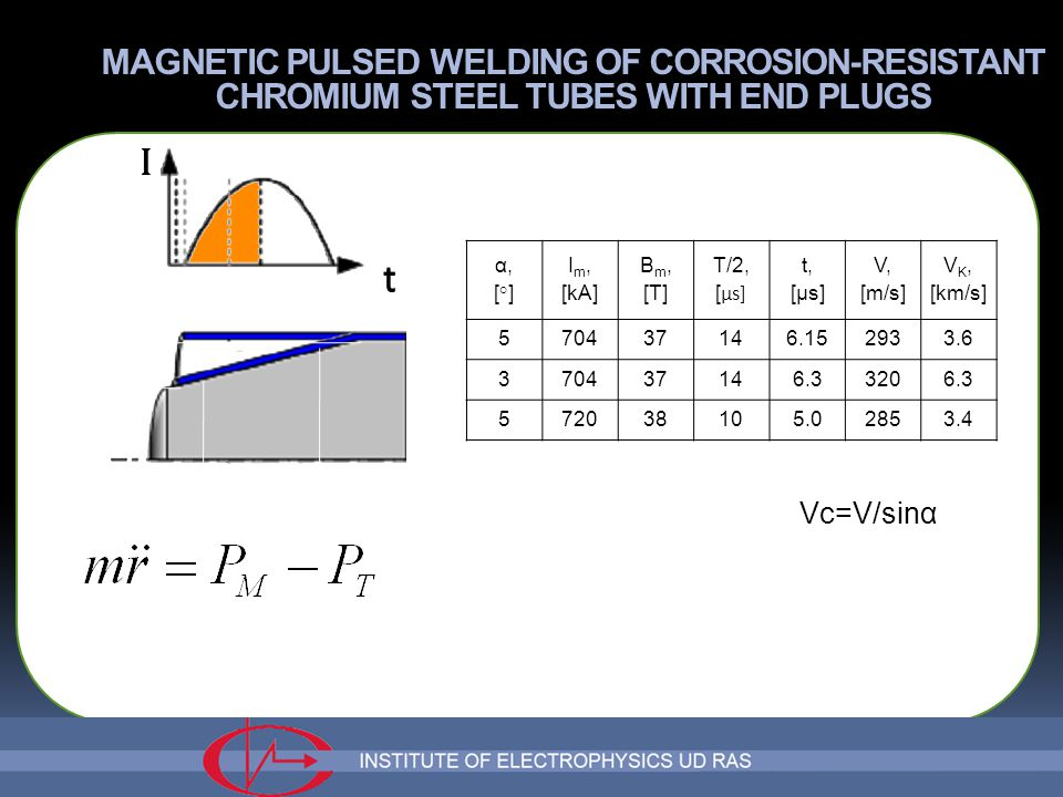 MAGNETIC PULSED WELDING OF CORROSION-RESISTANT CHROMIUM STEEL TUBES WITH END PLUGS L Δ α, [°] I m, [kA] B m, [T] T/2, [ μs] t, [μs] V, [m/s] V K, [km/s] 570437146.152933.6 370437146.33206.3 572038105.02853.4 Vc=V/sinα