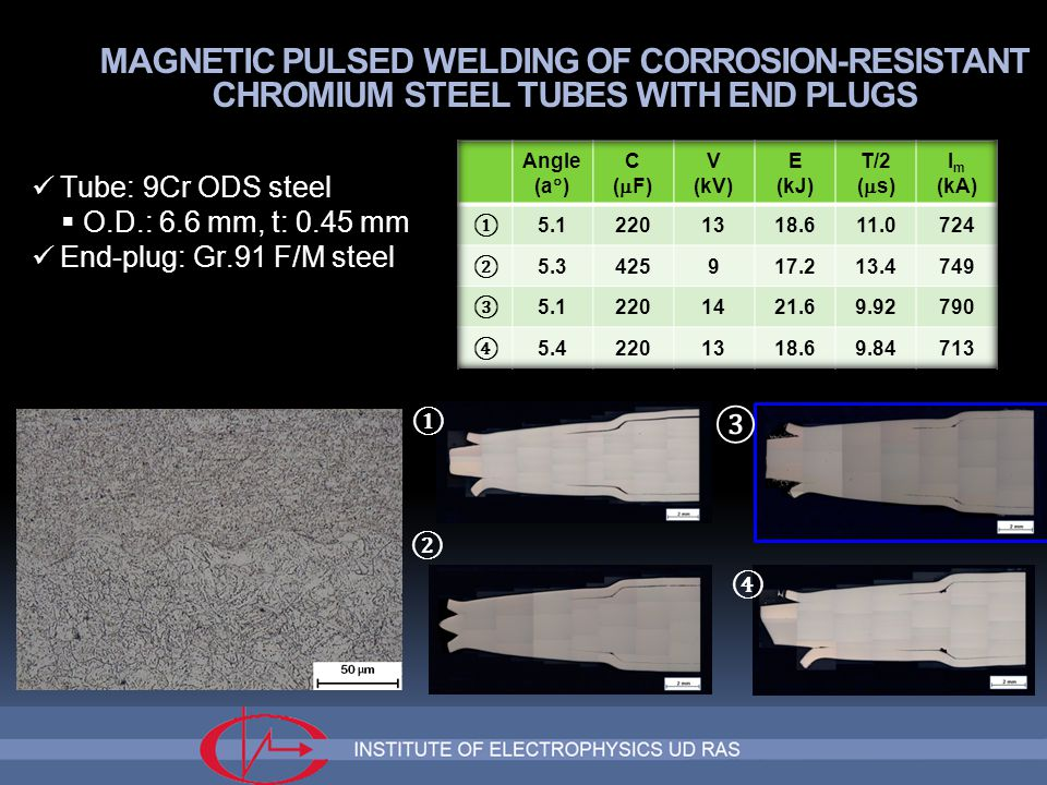 MAGNETIC PULSED WELDING OF CORROSION-RESISTANT CHROMIUM STEEL TUBES WITH END PLUGS Tube: 9Cr ODS steel  O.D.: 6.6 mm, t: 0.45 mm End-plug: Gr.91 F/M steel ① ② ③ ④