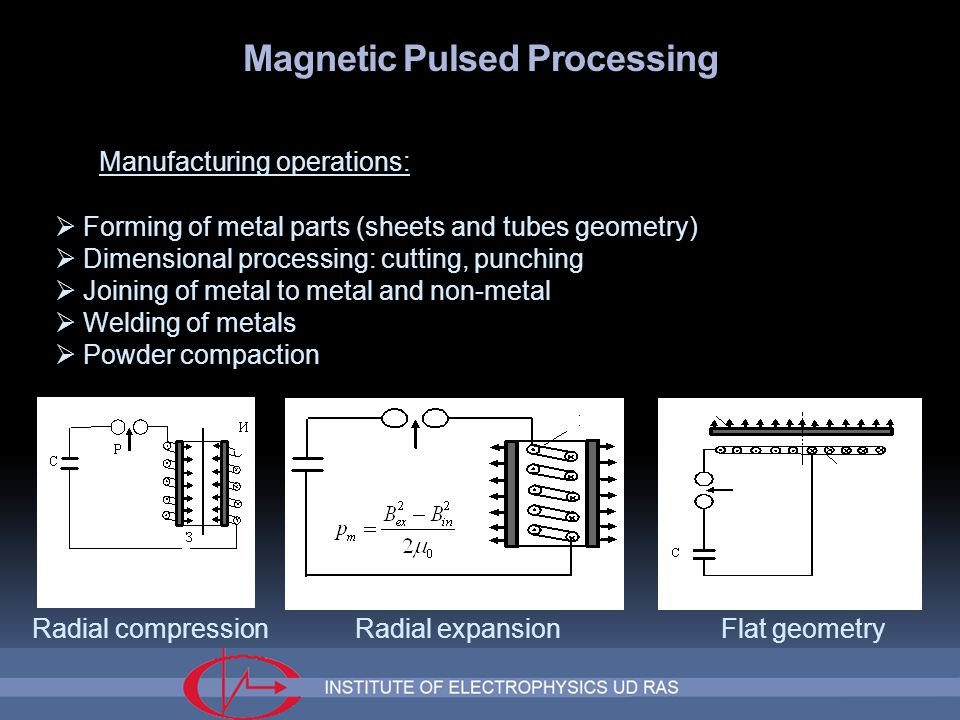 Magnetic Pulsed Processing Radial compression Radial expansion Flat geometry Manufacturing operations:  Forming of metal parts (sheets and tubes geometry)  Dimensional processing: cutting, punching  Joining of metal to metal and non-metal  Welding of metals  Powder compaction