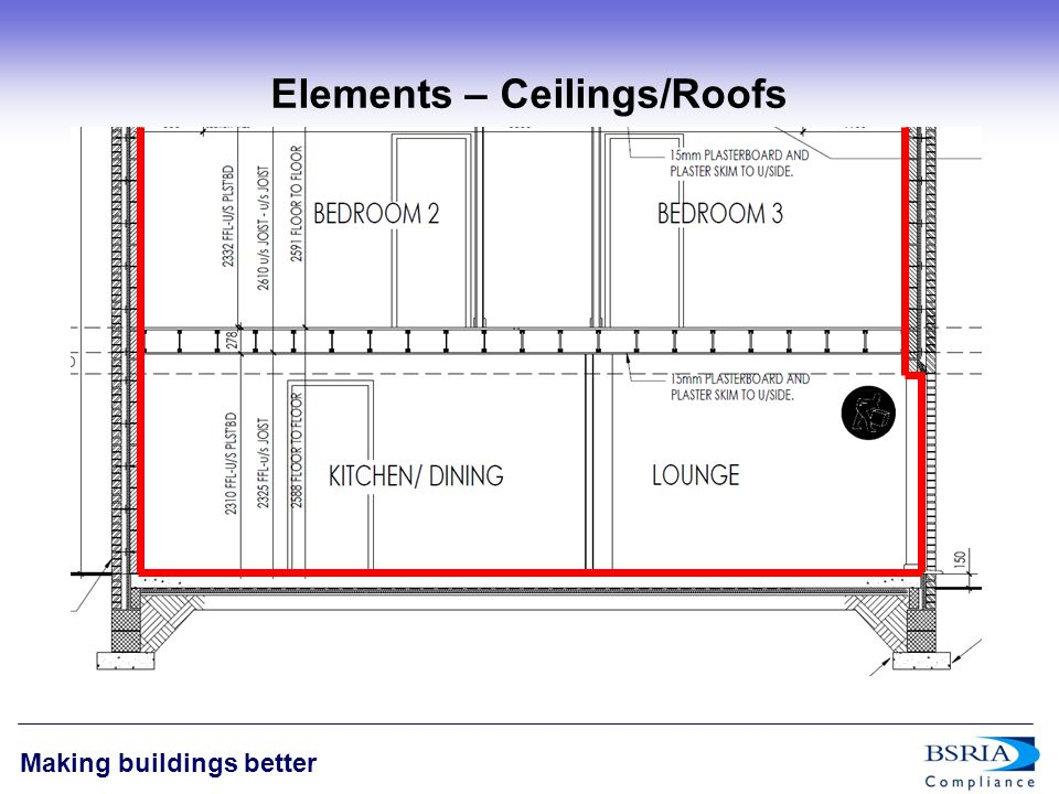 13 Making buildings better Elements – Ceilings/Roofs