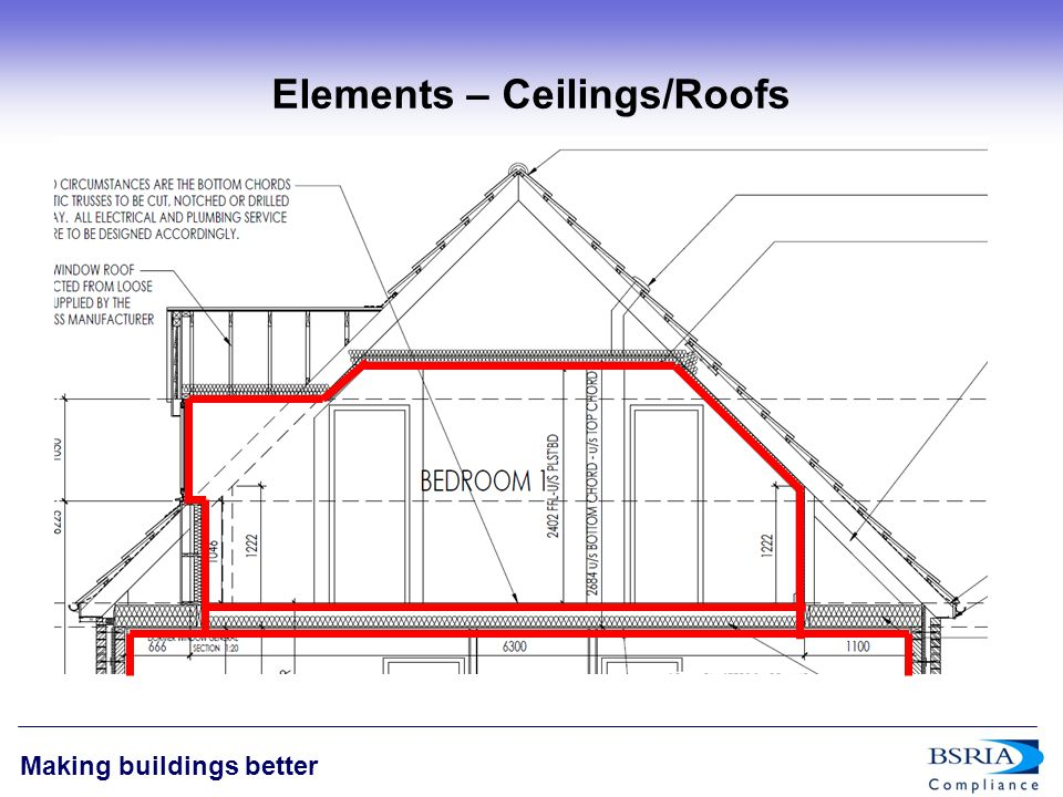 15 Making buildings better Elements – Ceilings/Roofs