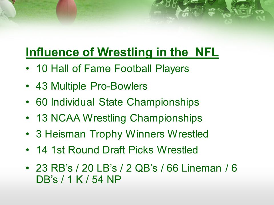 Influence of Wrestling in the NFL 10 Hall of Fame Football Players 43 Multiple Pro-Bowlers 60 Individual State Championships 13 NCAA Wrestling Championships 3 Heisman Trophy Winners Wrestled 14 1st Round Draft Picks Wrestled 23 RB's / 20 LB's / 2 QB's / 66 Lineman / 6 DB's / 1 K / 54 NP
