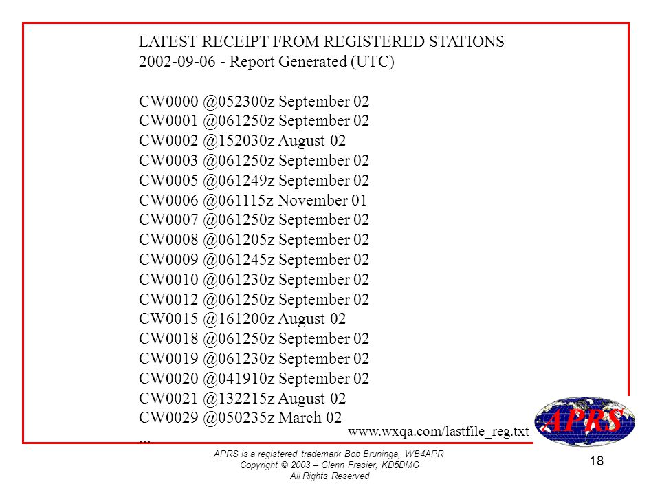 APRS is a registered trademark Bob Bruninga, WB4APR Copyright © 2003 – Glenn Frasier, KD5DMG All Rights Reserved 18 LATEST RECEIPT FROM REGISTERED STATIONS 2002-09-06 - Report Generated (UTC) CW0000 @052300z September 02 CW0001 @061250z September 02 CW0002 @152030z August 02 CW0003 @061250z September 02 CW0005 @061249z September 02 CW0006 @061115z November 01 CW0007 @061250z September 02 CW0008 @061205z September 02 CW0009 @061245z September 02 CW0010 @061230z September 02 CW0012 @061250z September 02 CW0015 @161200z August 02 CW0018 @061250z September 02 CW0019 @061230z September 02 CW0020 @041910z September 02 CW0021 @132215z August 02 CW0029 @050235z March 02...