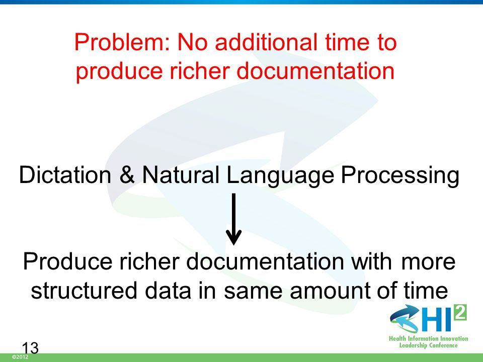 Problem: No additional time to produce richer documentation Dictation & Natural Language Processing Produce richer documentation with more structured data in same amount of time 13
