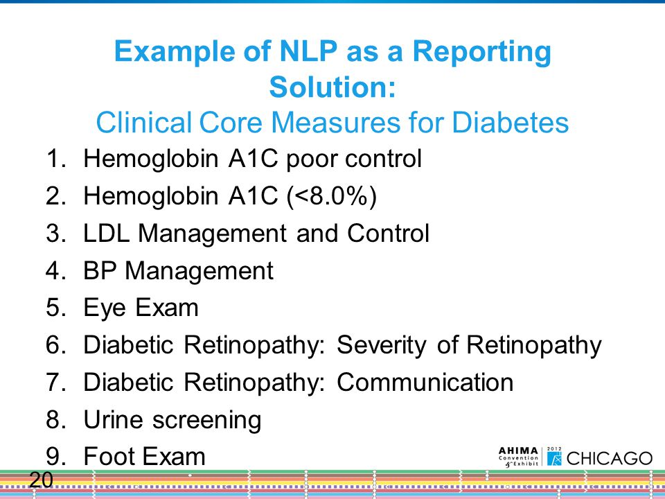 Example of NLP as a Reporting Solution: Clinical Core Measures for Diabetes 1.Hemoglobin A1C poor control 2.Hemoglobin A1C (<8.0%) 3.LDL Management and Control 4.BP Management 5.Eye Exam 6.Diabetic Retinopathy: Severity of Retinopathy 7.Diabetic Retinopathy: Communication 8.Urine screening 9.Foot Exam 20
