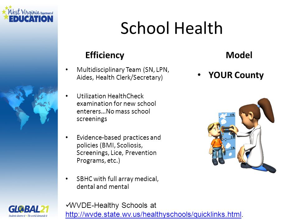 School Health Efficiency Multidisciplinary Team (SN, LPN, Aides, Health Clerk/Secretary) Utilization HealthCheck examination for new school enterers…No mass school screenings Evidence-based practices and policies (BMI, Scoliosis, Screenings, Lice, Prevention Programs, etc.) SBHC with full array medical, dental and mental Model YOUR County WVDE-Healthy Schools at http://wvde.state.wv.us/healthyschools/quicklinks.html.