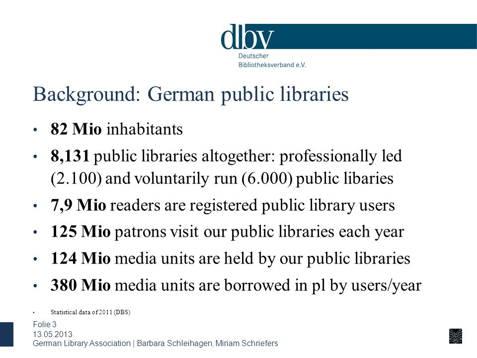 German Library Association | Barbara Schleihagen, Miriam Schriefers Folie 3 Background: German public libraries 82 Mio inhabitants 8,131 public libraries altogether: professionally led (2.100) and voluntarily run (6.000) public libaries 7,9 Mio readers are registered public library users 125 Mio patrons visit our public libraries each year 124 Mio media units are held by our public libraries 380 Mio media units are borrowed in pl by users/year Statistical data of 2011 (DBS) 13.05.2013