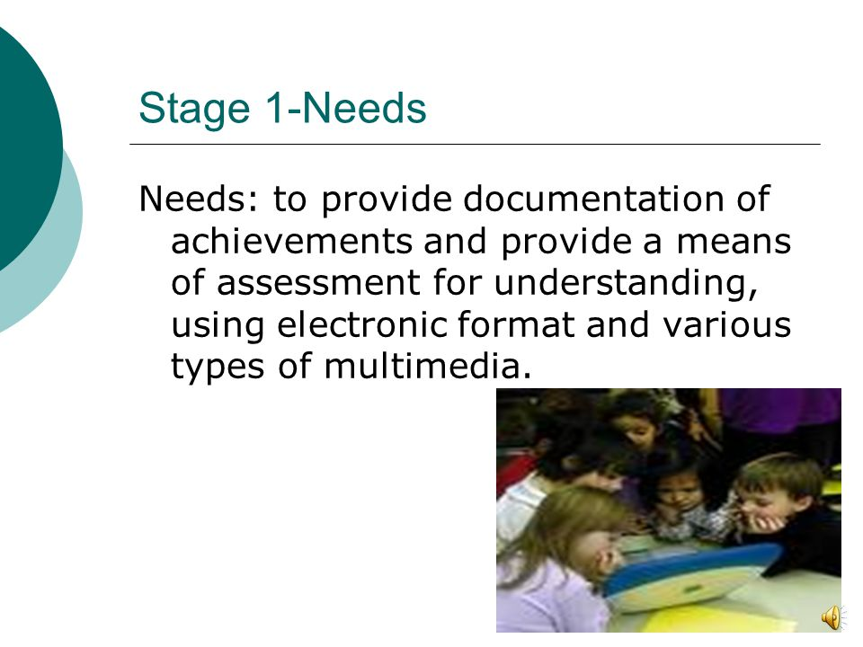 Why E-Portfolios in the Elementary Setting.