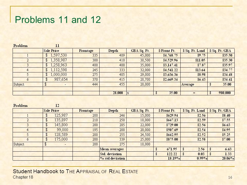 Student Handbook to T HE A PPRAISAL OF R EAL E STATE Chapter 18 16 Problems 11 and 12