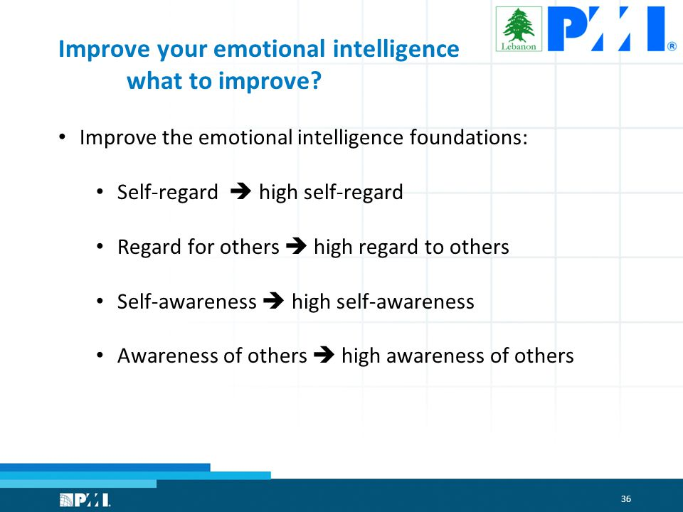 36 Improve your emotional intelligence what to improve.