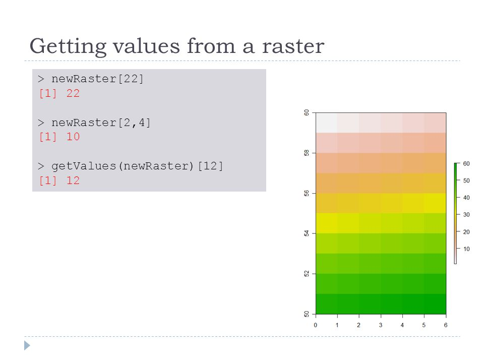 > newRaster[22] [1] 22 > newRaster[2,4] [1] 10 > getValues(newRaster)[12] [1] 12 Getting values from a raster