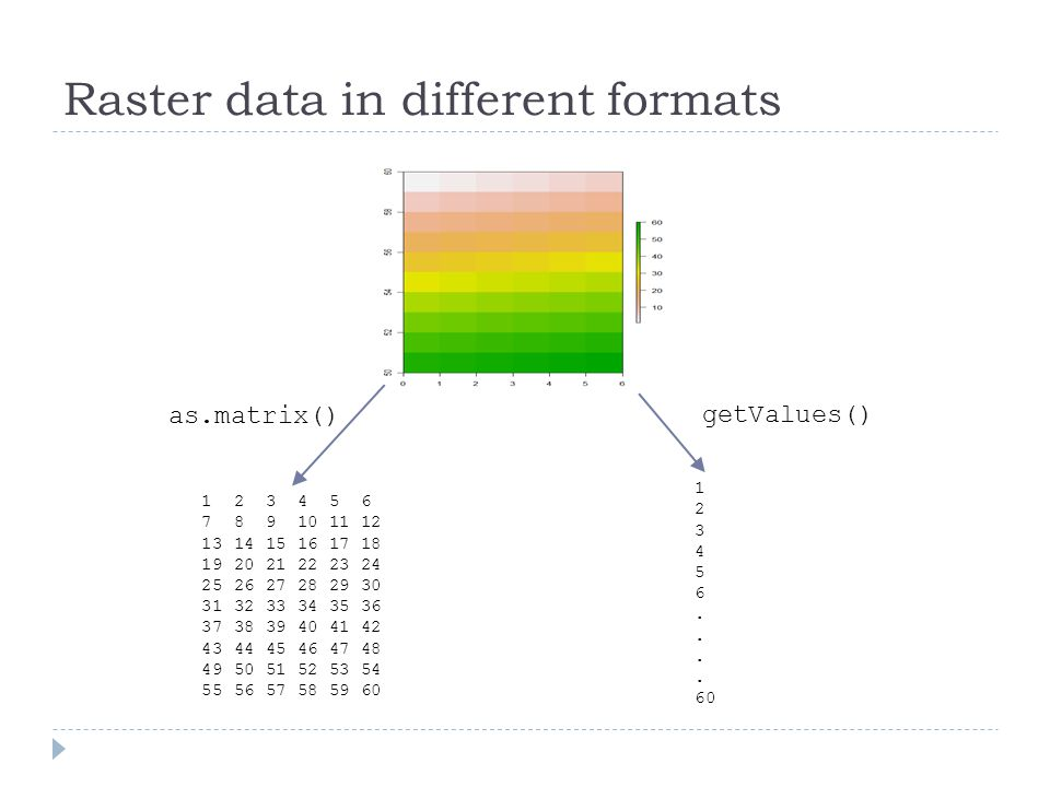 Raster data in different formats 1 2 3 4 5 6 7 8 9 10 11 12 13 14 15 16 17 18 19 20 21 22 23 24 25 26 27 28 29 30 31 32 33 34 35 36 37 38 39 40 41 42 43 44 45 46 47 48 49 50 51 52 53 54 55 56 57 58 59 60 1 2 3 4 5 6.