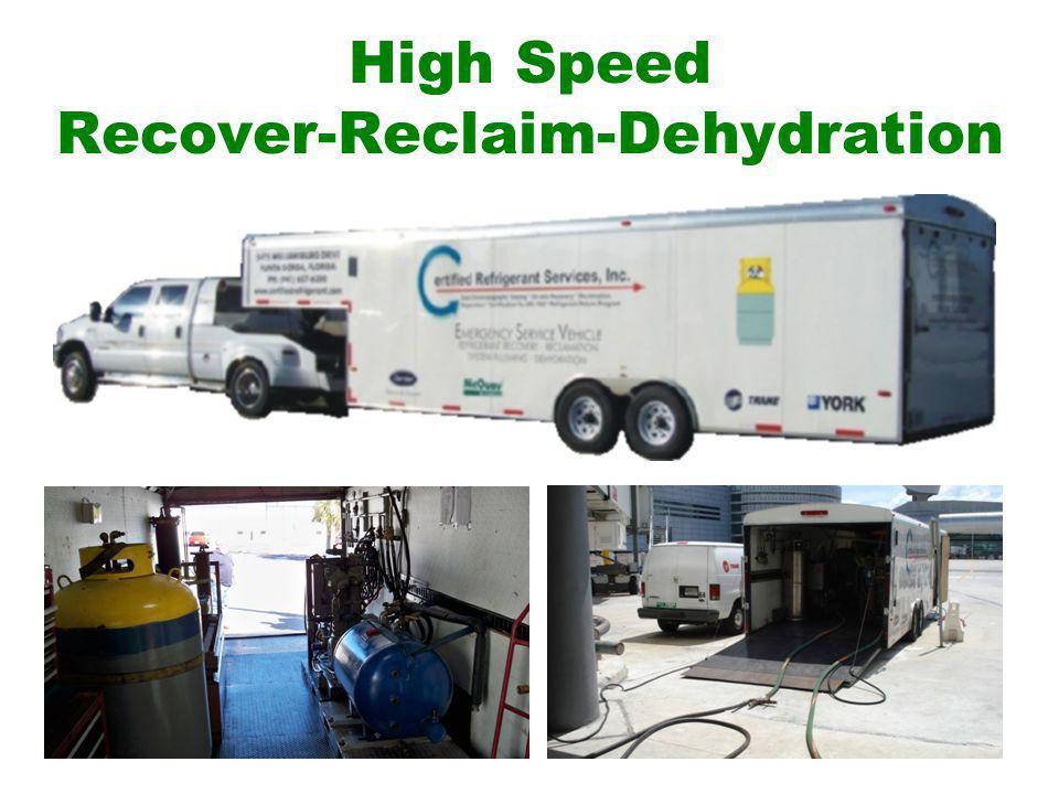 High Speed Recover-Reclaim-Dehydration