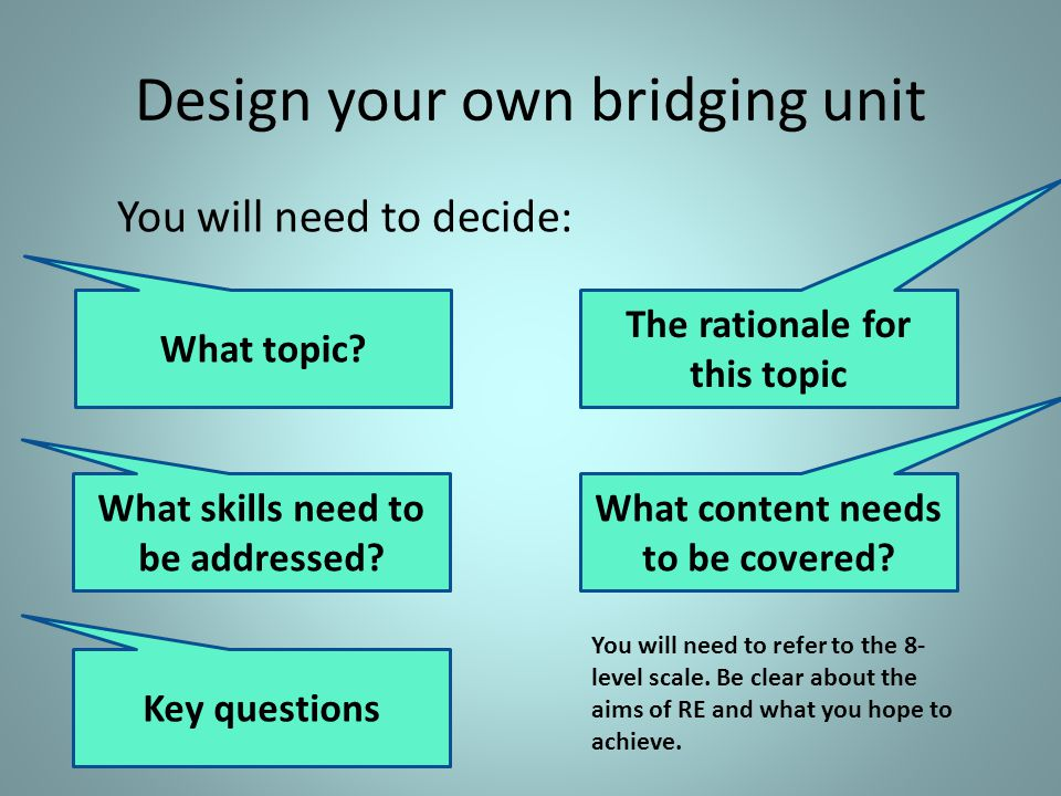 Design your own bridging unit You will need to decide: What topic.