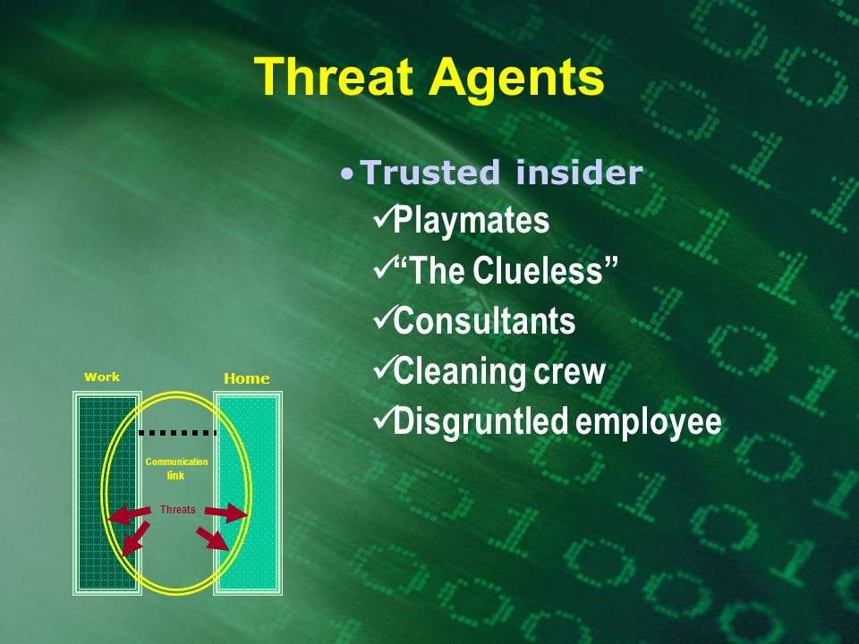 Threat Agents Work Home Threats Communication link Trusted insider Playmates The Clueless Consultants Cleaning crew Disgruntled employee