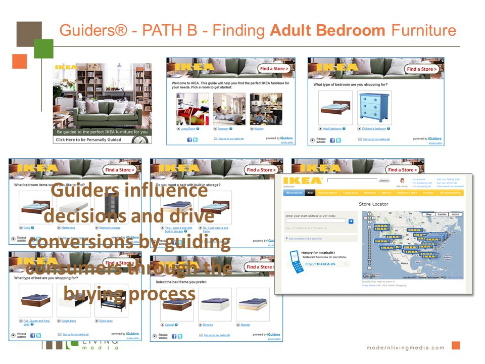 Guiders® - PATH B - Finding Adult Bedroom Furniture Guiders influence decisions and drive conversions by guiding consumers through the buying process