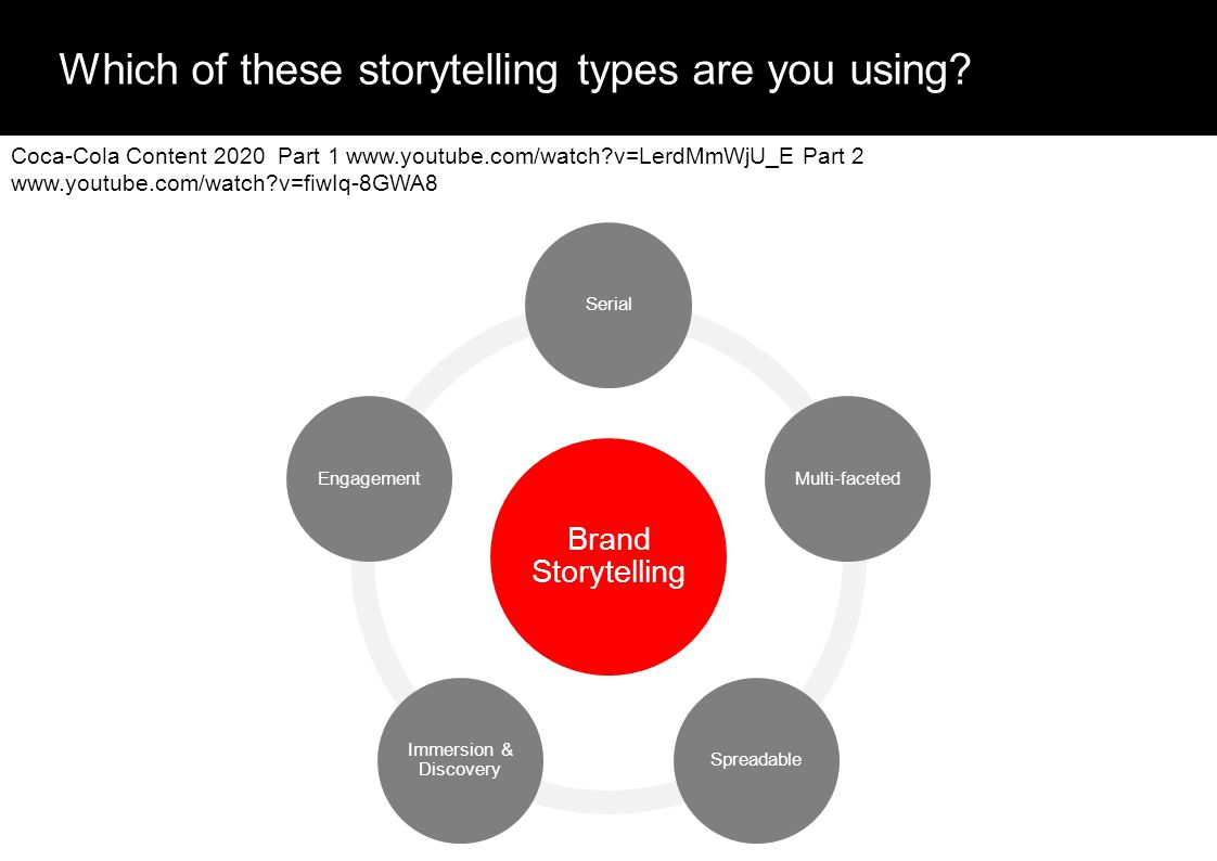 Which of these storytelling types are you using.