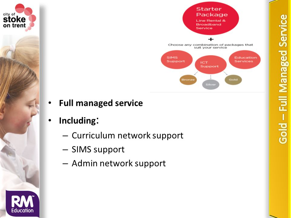Full managed service Including : – Curriculum network support – SIMS support – Admin network support