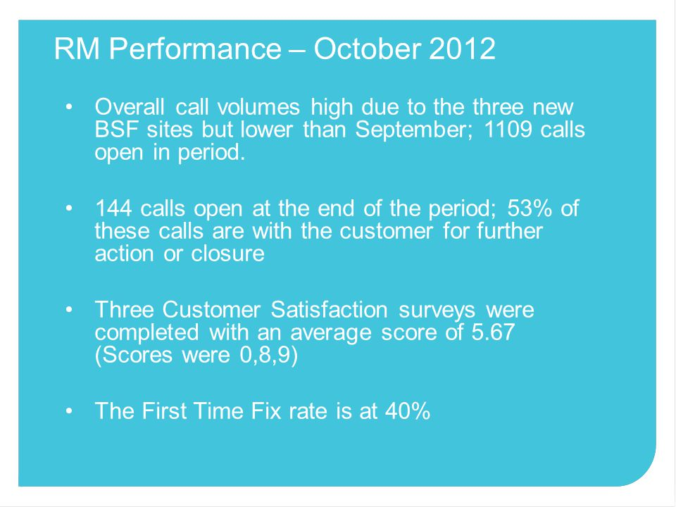 RM Performance – October 2012 Overall call volumes high due to the three new BSF sites but lower than September; 1109 calls open in period.