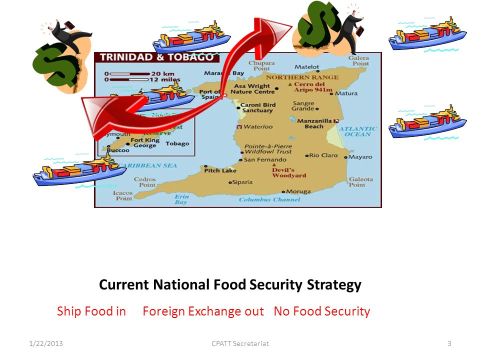 Current National Food Security Strategy Ship Food in Foreign Exchange out No Food Security 1/22/2013CPATT Secretariat3