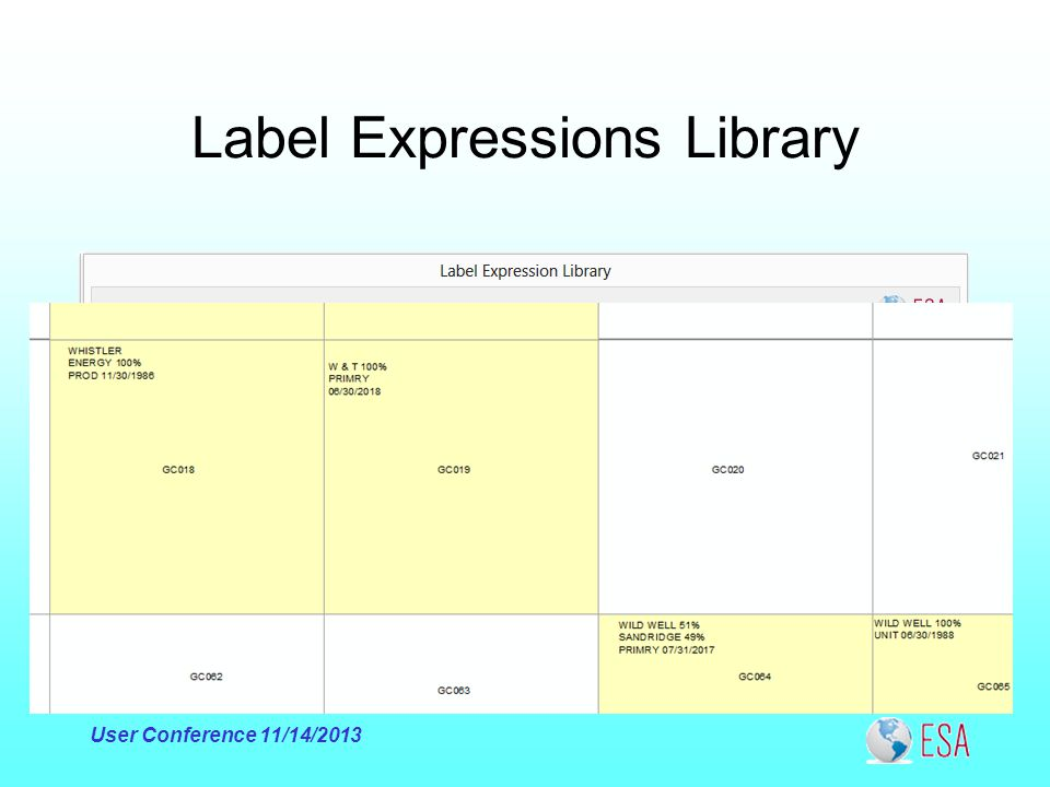 Label Expressions Library User Conference 11/14/2013