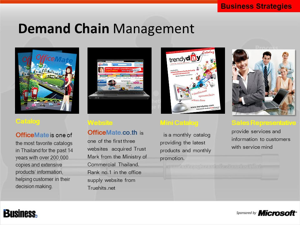 Demand Chain Management Catalog OfficeMate is one of the most favorite catalogs in Thailand for the past 14 years with over 200,000 copies and extensive products' information, helping customer in their decision making.