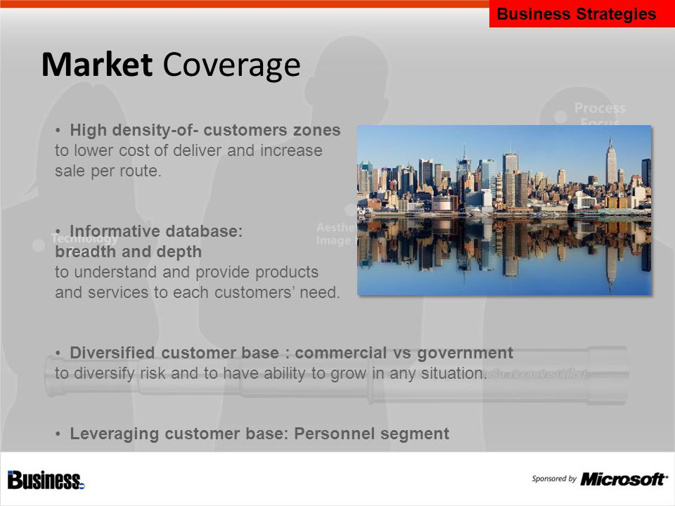 Market Coverage High density-of- customers zones to lower cost of deliver and increase sale per route.